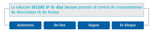 AlaiSecure - Experiencia: Seguridad privada - Secure IP