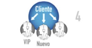 AlaiSecure - Experiencias RI: Call centers
