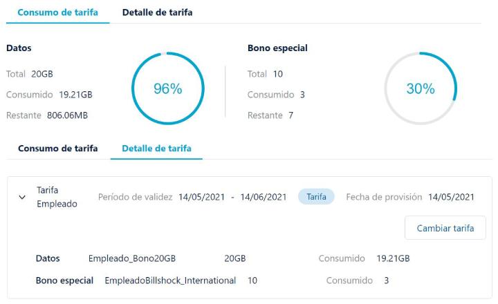 AlaiSecure - Espacio SIM360: Plataforma - Consumos detalle